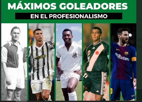 أكثر 5 لاعبين تسجيلًا للأهداف في تاريخ كرة القدم