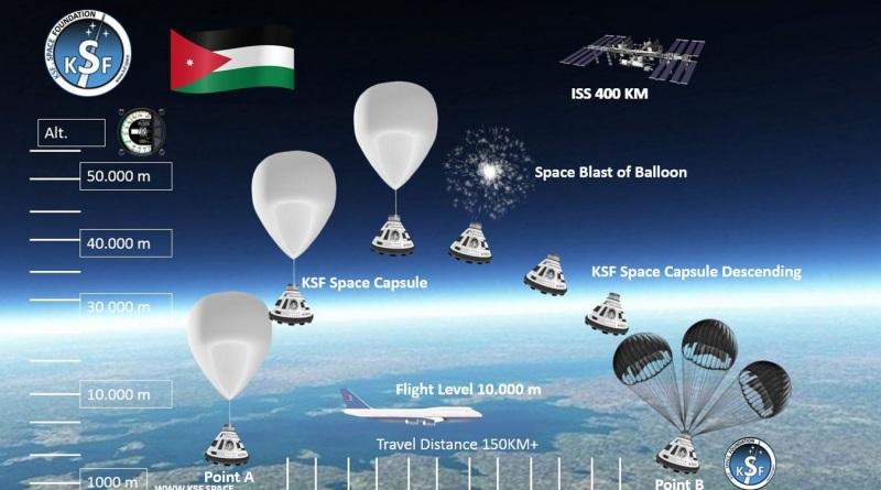جامعة أردنية تشرف على إرسال عينات بكتيرية لدراستها في الفضاء