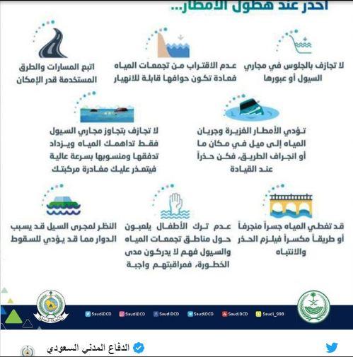 الدفاع المدني السعودي يحذر نظرتك قد تقتلك